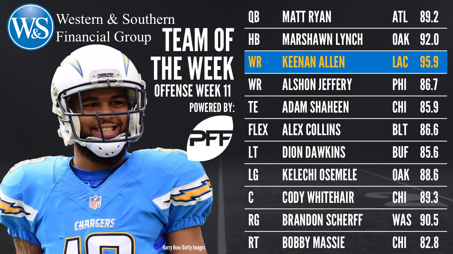 NFL Week 11 Team of the Week