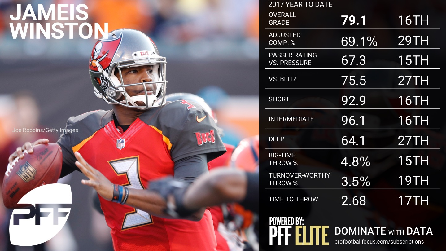 2017 NFL Week 12 QB Rankings - Jameis Winston