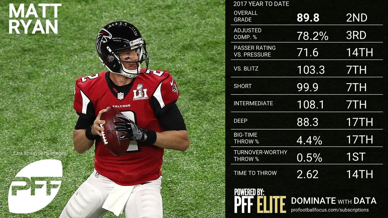 2017 NFL Week 12 QB Rankings - Matt Ryan