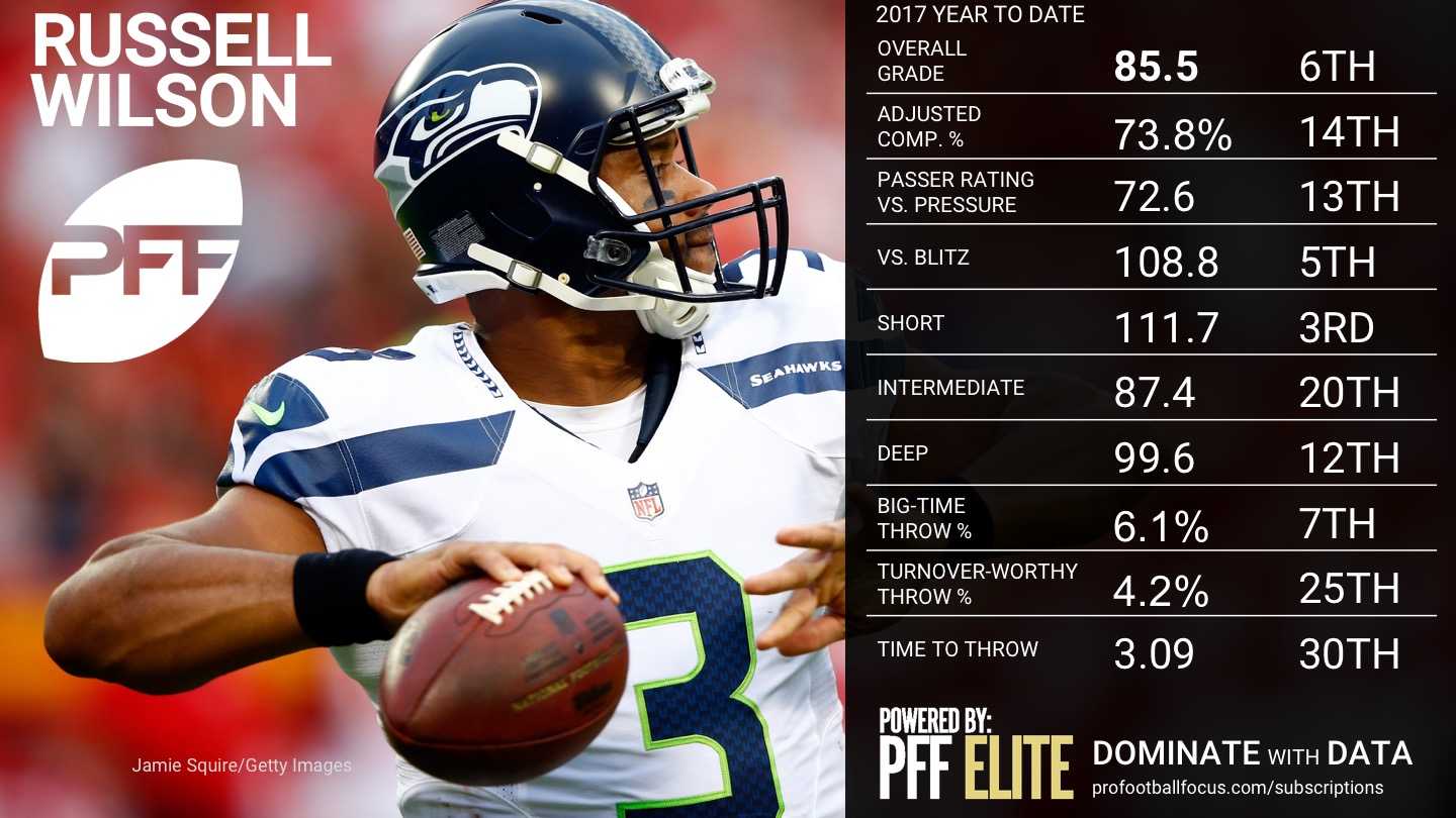 2017 NFL Week 12 QB Rankings - Russell Wilson