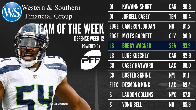 2017 Week 12 NFL Team of the Week - PFF