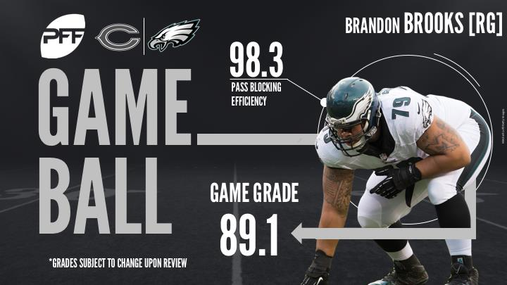 Brandon Brooks, guard, Philadelphia Eagles