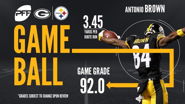 Antonio Brown, wide receiver, Pittsburgh Steelers
