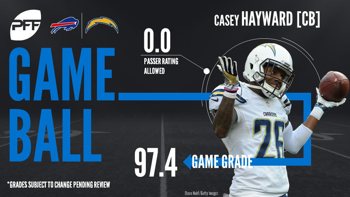 Casey Hayward, cornerback, Los Angeles Chargers