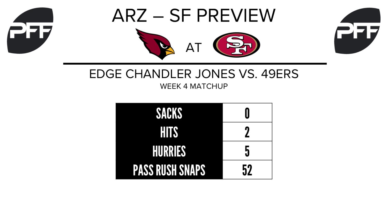 Chandler Jones, edge defender, Arizona Cardinals