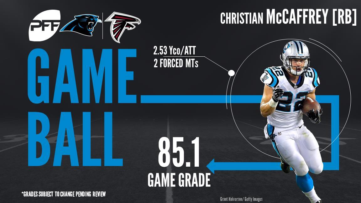 Christian McCaffrey, running back, Carolina Panthers