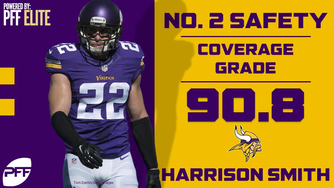 32 NFL teams - 32 best cover defenders - Minnesota Vikings S Harrison Smith