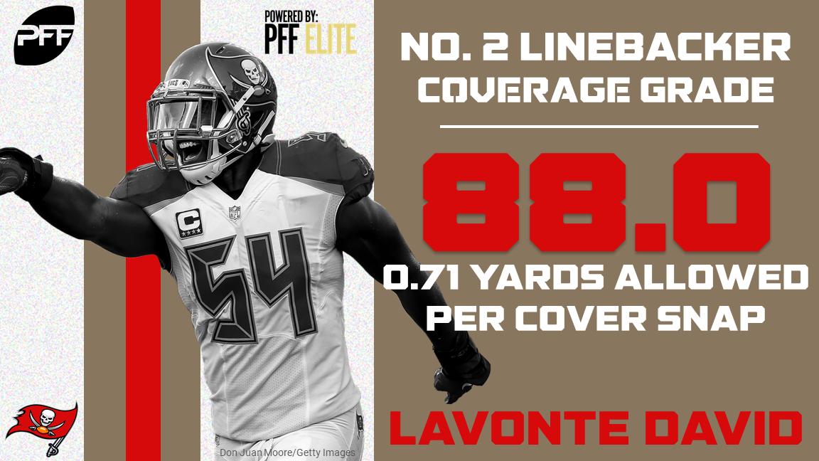 32 NFL teams - 32 best cover defenders - Tampa Bay Buccaneers LB Lavonte David