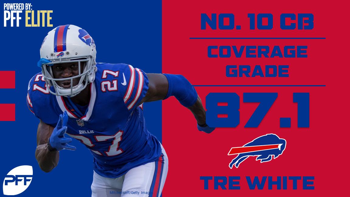 32 NFL teams - 32 best cover defenders - Buffalo Bills CB Tre'Davious White