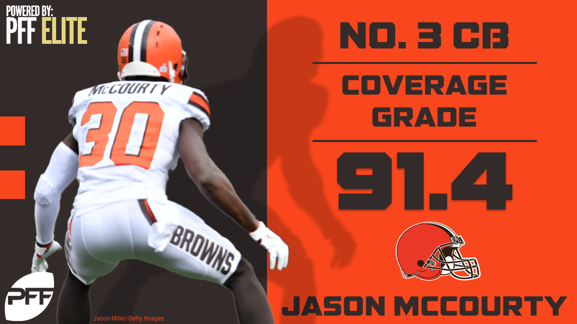 32 NFL teams - 32 best cover defenders - Cleveland Browns CB Jason McCourty