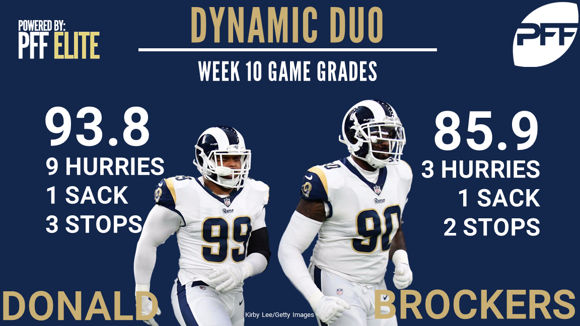 Los Angeles Rams DI Michael Brockers & Aaron Donald