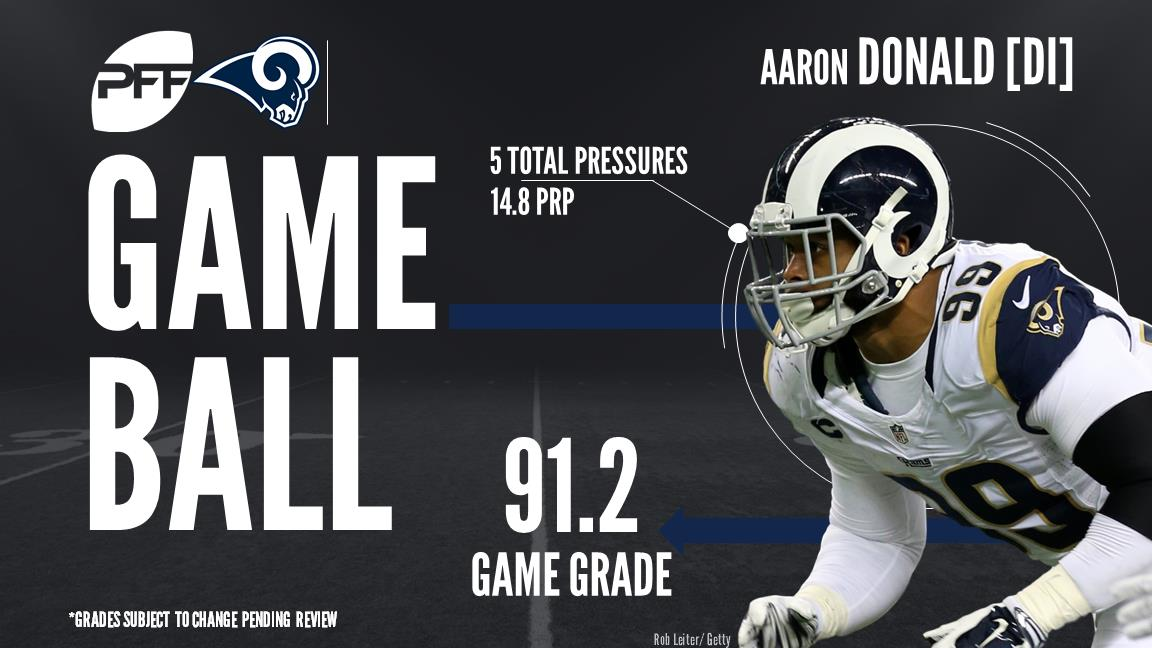 Aaron Donald, interior defender, Los Angeles Rams