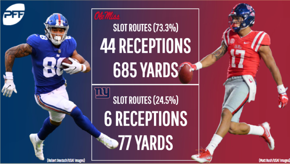 New York Giants TE Evan Engram