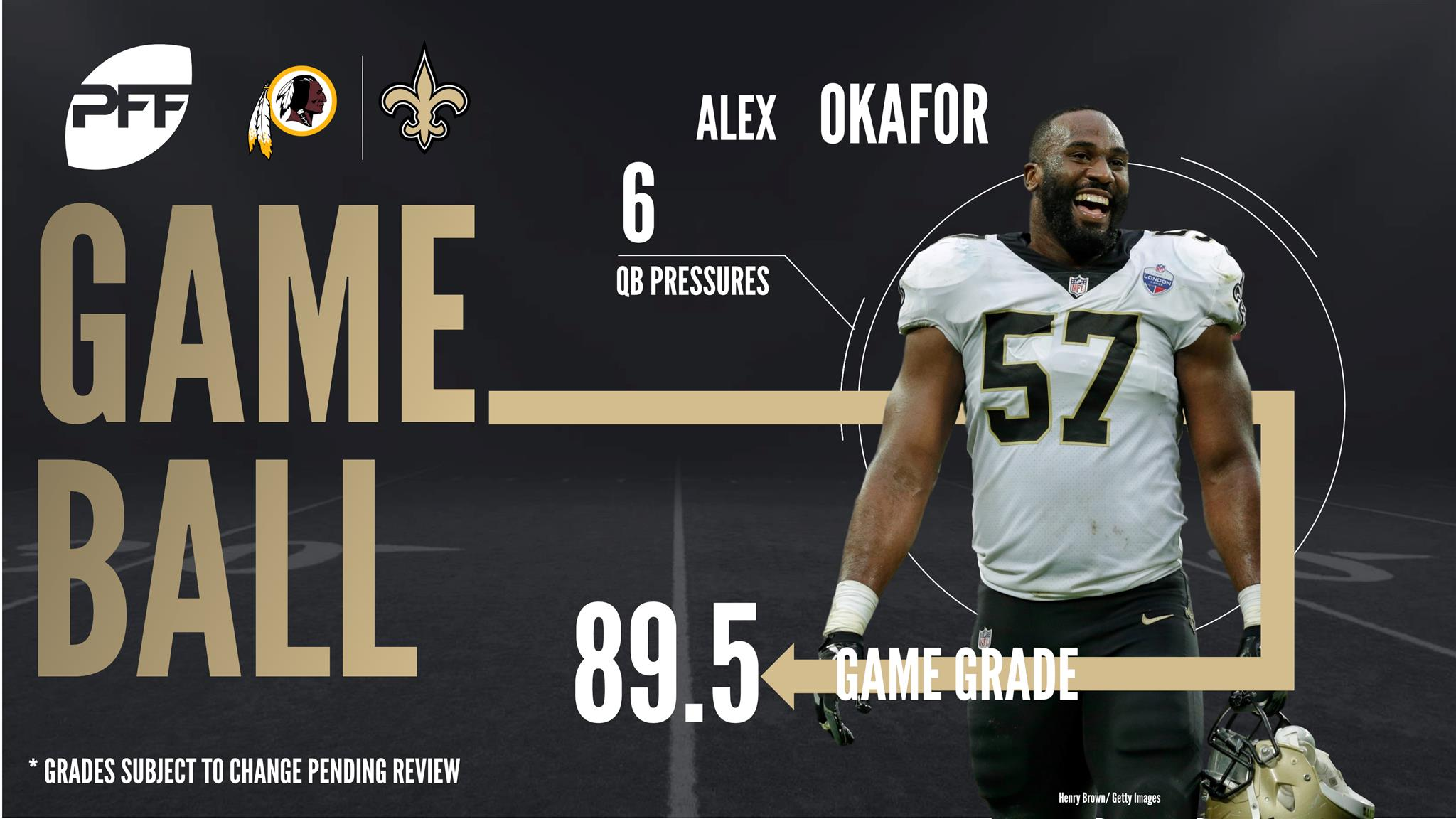 Alex Okafor, edge defender, New Orleans Saints