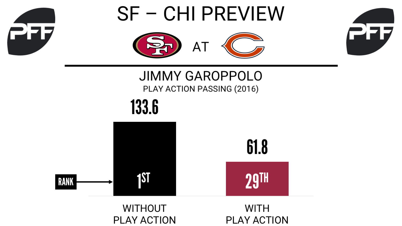 Jimmy Garoppolo, quarterback, San Francisco 49ers