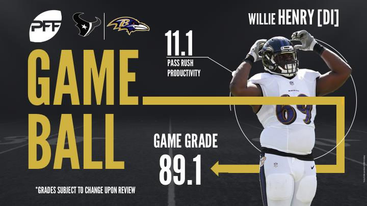 Willie Henry, interior defender, Baltimore Ravens
