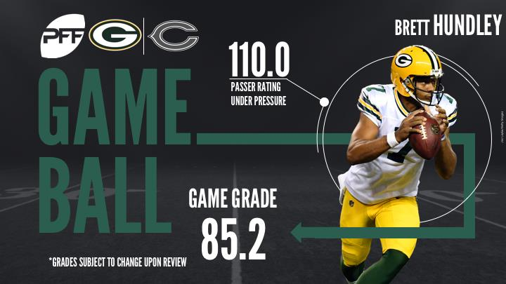 Brett Hundley, quarterback, Green Bay Packers