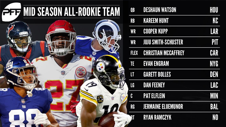 2017 mid season PFF NFL All-Rookie Team
