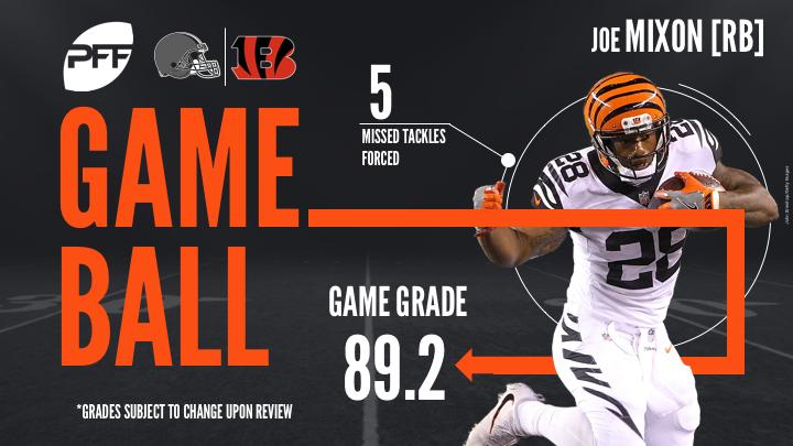 Cincinnati Bengals RB Joe Mixon