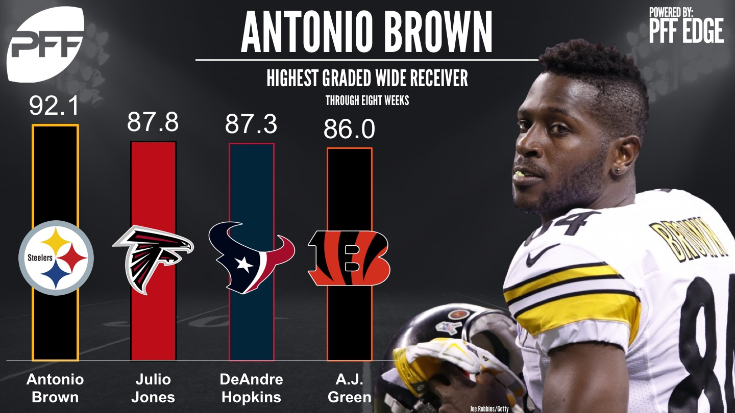 Predicting all 32 NFL teams wins and losses through the mid-way point of the season - Pittsburgh Steelers WR Antonio Brown