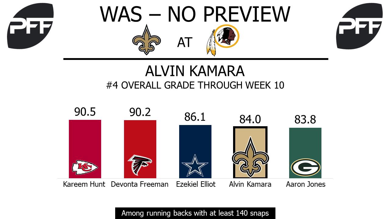 Alvin Kamara, New Orleans Saints, running back