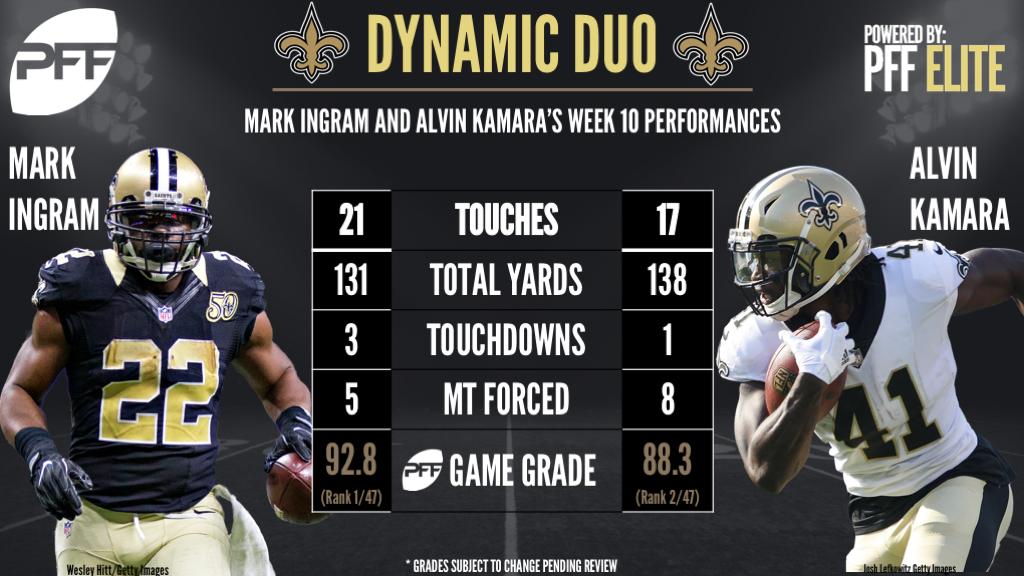 New Orleans Saints RB Mark Ingram & Alvin Kamara