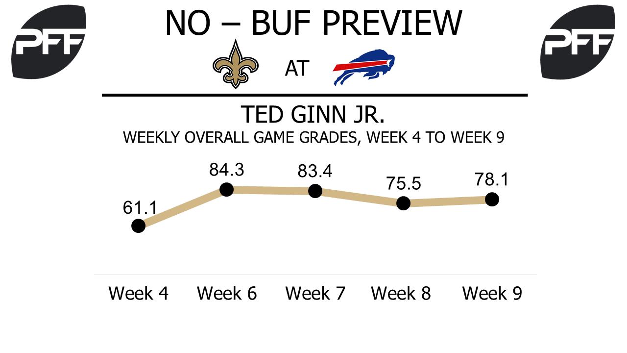 Ted Ginn Jr., wide receiver, New Orleans Saints