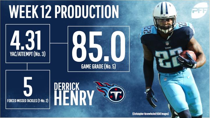 Tennesse Titans RB Derrick Henry
