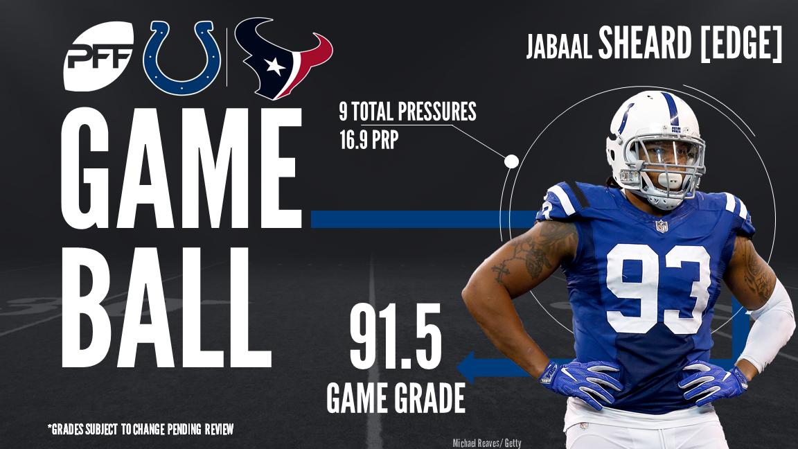 Indianapolis Colts edge defender Jabaal Sheard