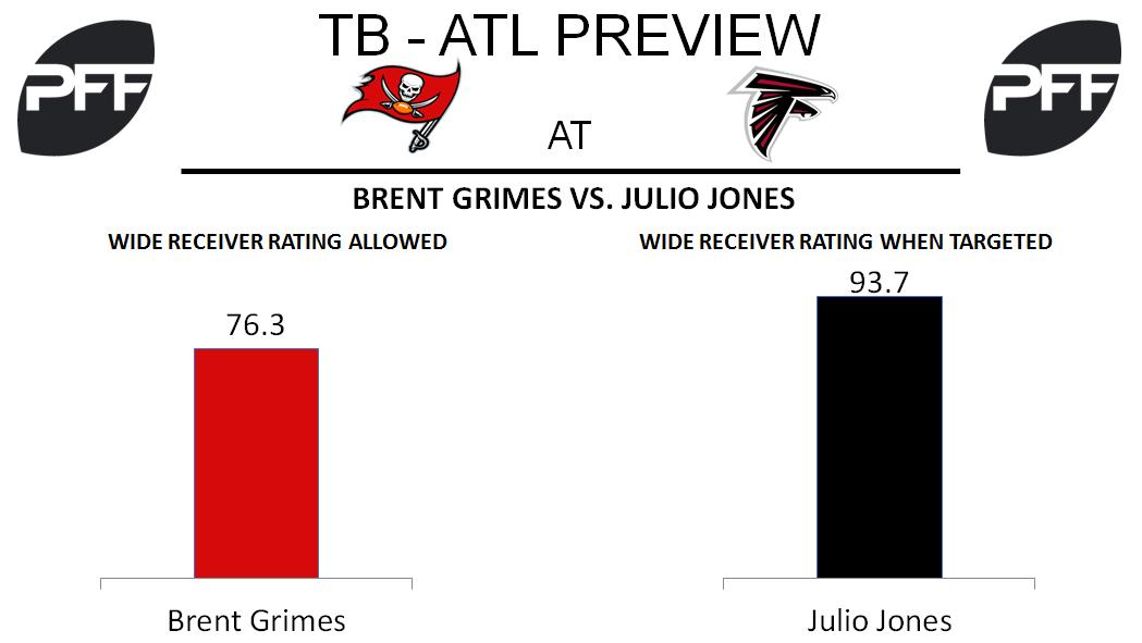 Julio Jones, wide receiver, Atlanta Falcons