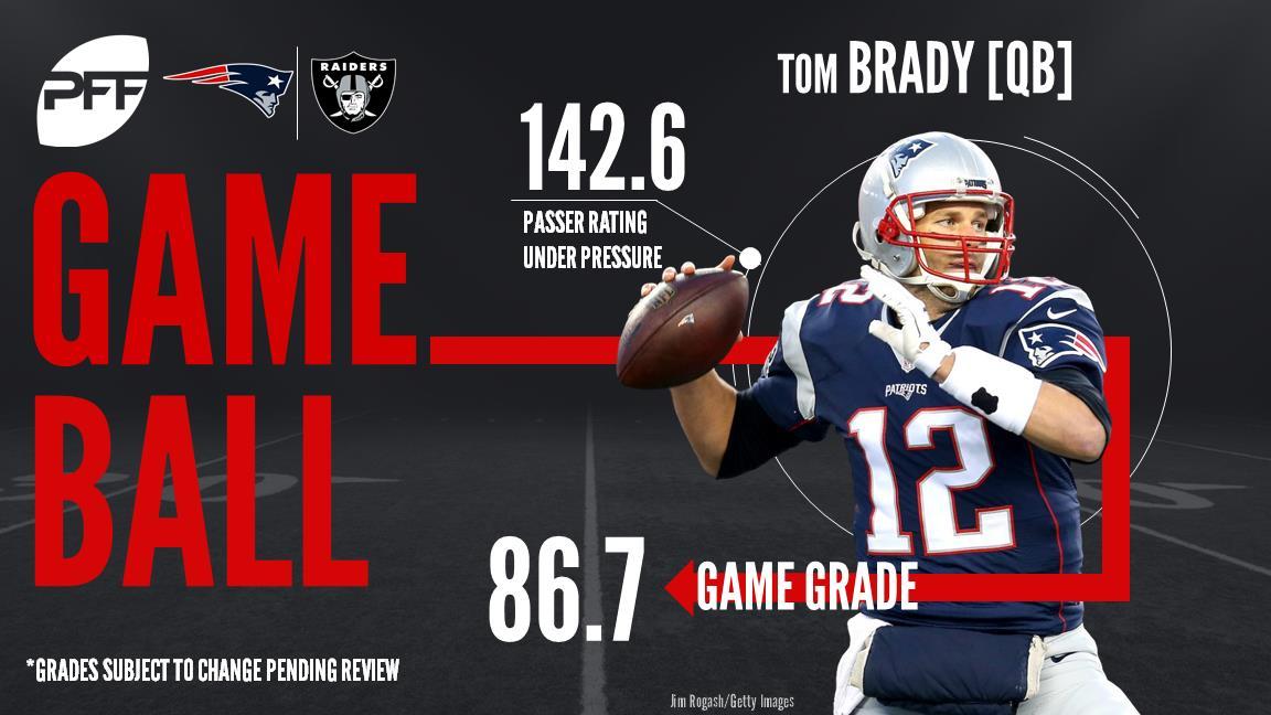 Tom Brady, quarterback, New England Patriots