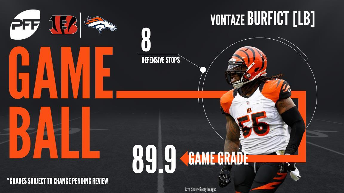 Vontaze Burfict, linebacker, Cincinnati Bengals