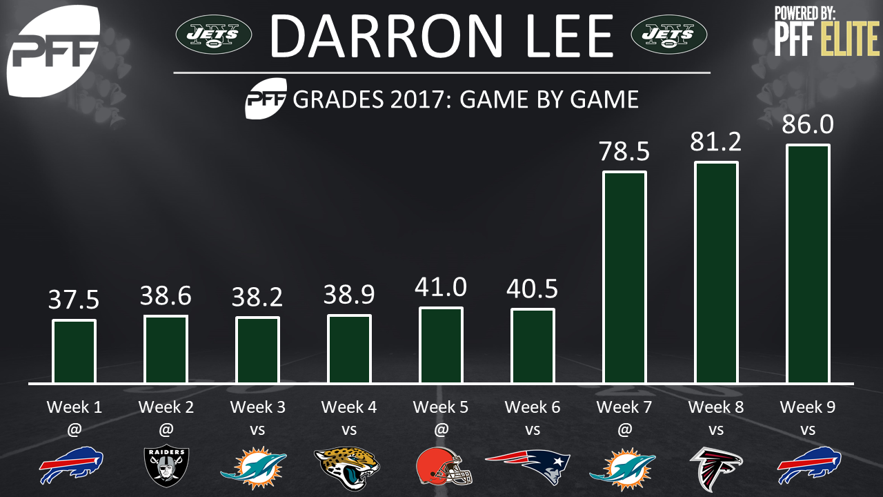 New York Jets LB Darron Lee