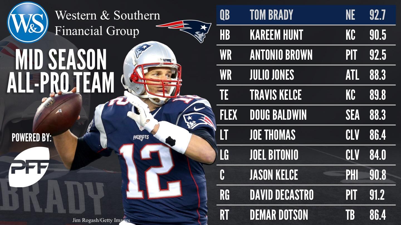 NFL 2017 mid season All-Pro Team - Offense
