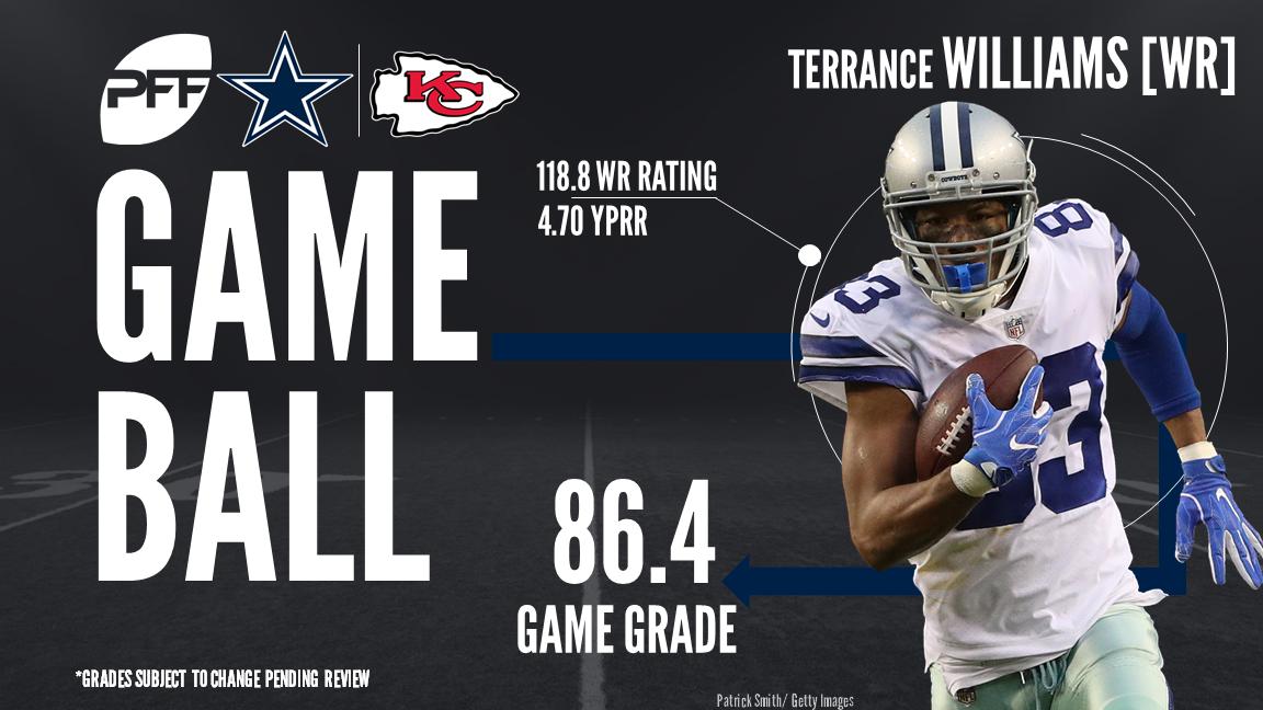Dallas Cowboys WR Terrance Williams