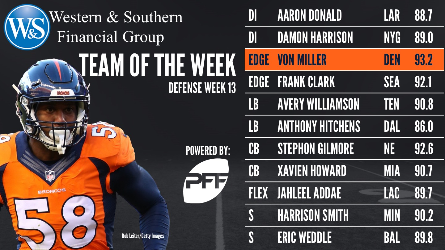 PFF NFL Week 13 Team of the Week - Defense