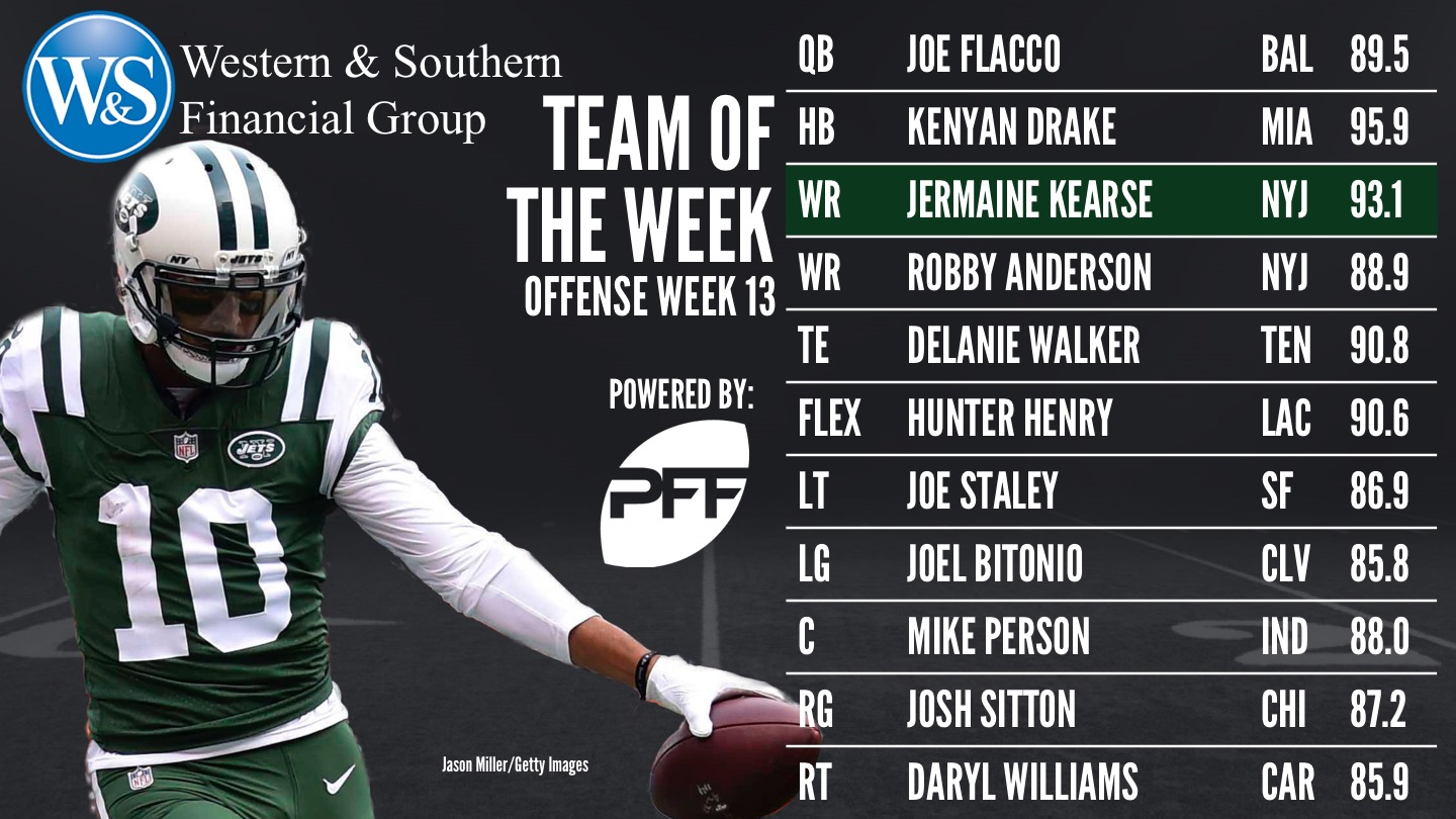 PFF NFL Week 13 Team of the Week - Offense