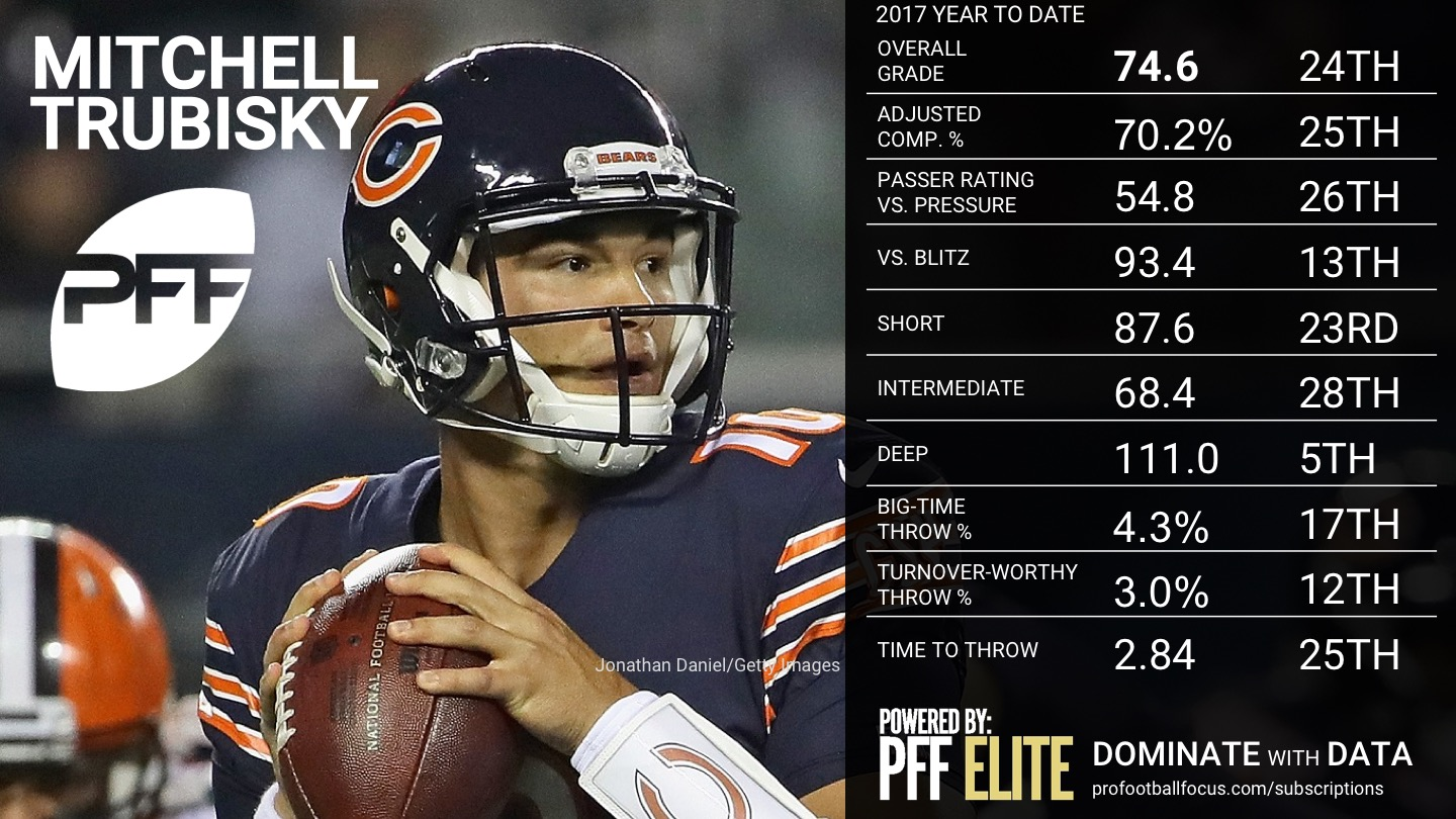 NFL Week 14 QB Rankings - Mitchell Trubisky