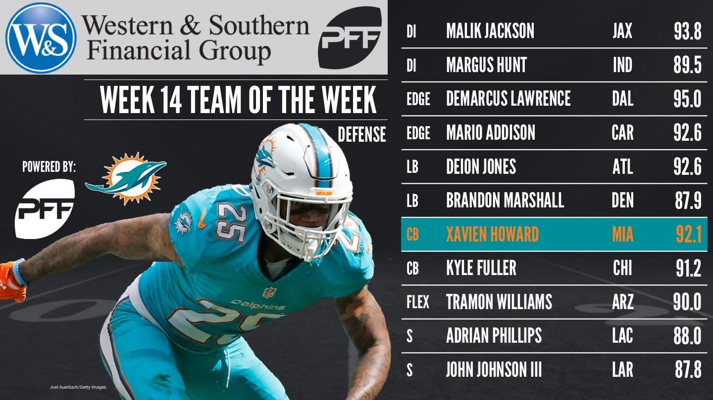 2017 NFL Week 14 Team of the Week - Defense