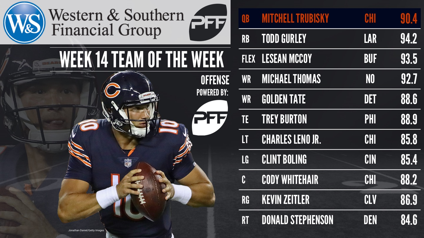 2017 NFL Week 14 Team of the Week - Offense