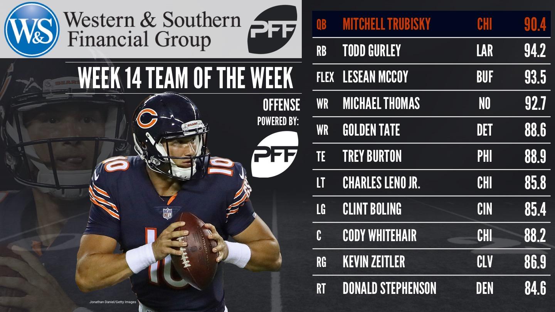 2017 NFL Week 14 Team of the Week - Offense
