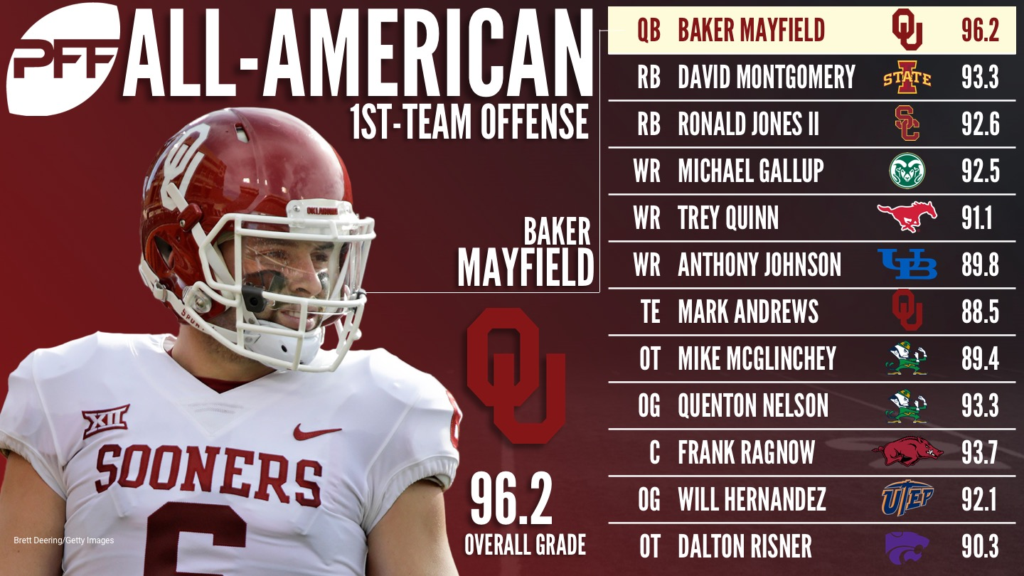 2017 PFF All-American Team - Offense