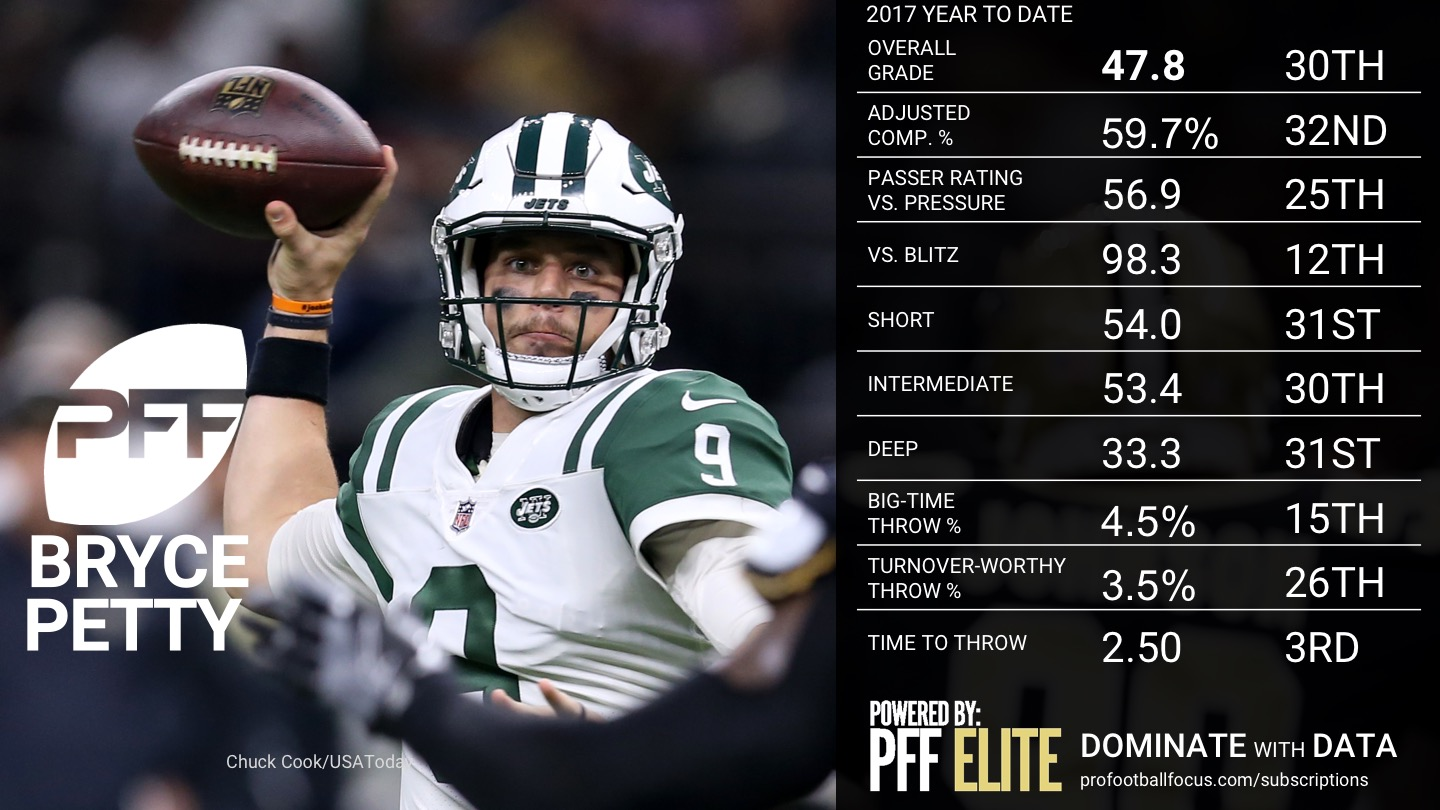 2017 NFL Week 16 QB Rankings - Bryce Petty