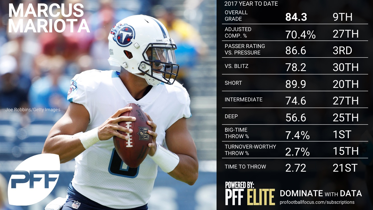 2017 NFL Week 16 QB Rankings - Marcus Mariota