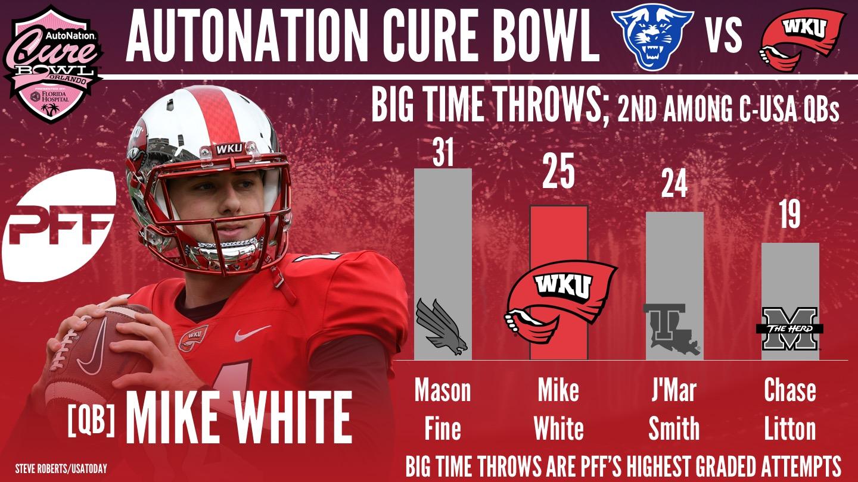 Western Kentucky QB Mike White