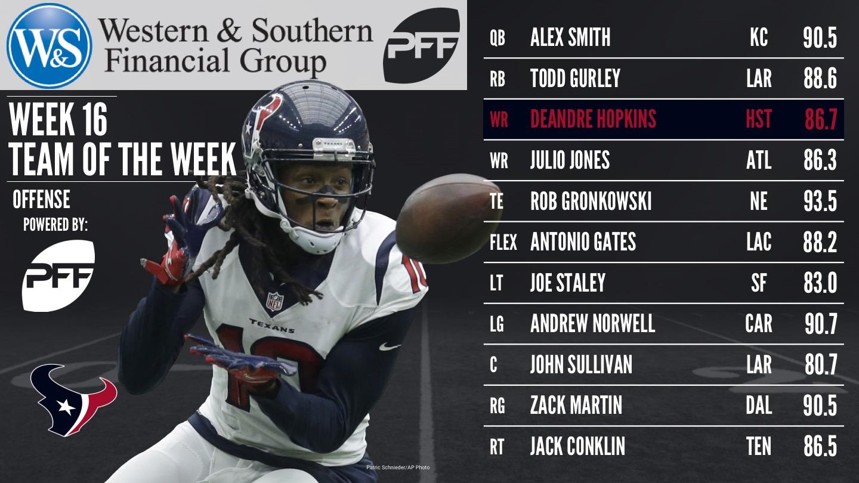 2017 NFL Week 16 Team of the Week