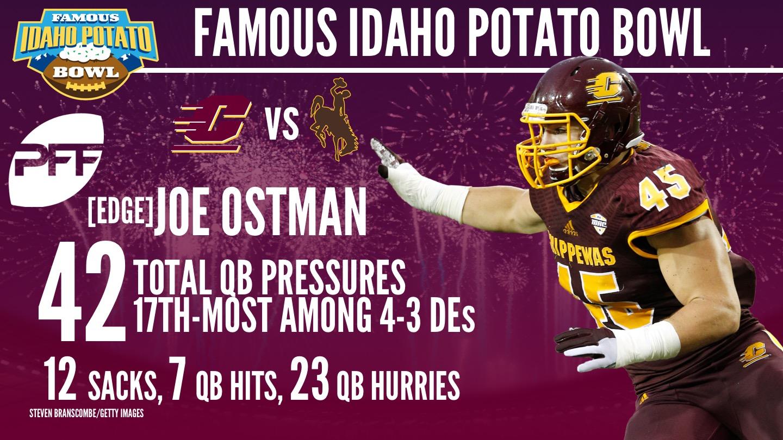Central Michigan edge defender Joe Ostman