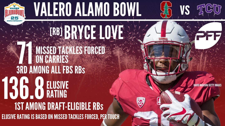 2017 Valero Alamo Bowl - Bryce Love