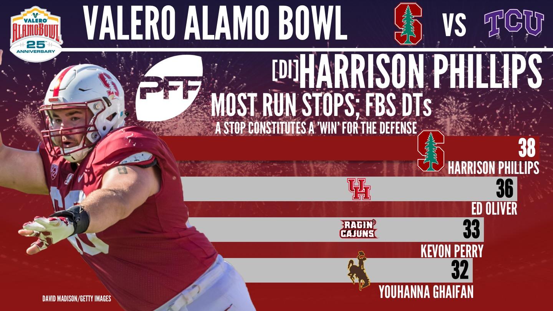 2017 Valero Alamo Bowl - Harrison Phillips