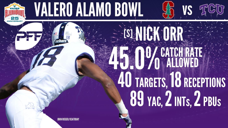 2017 Valero Alamo Bowl - Nick Orr